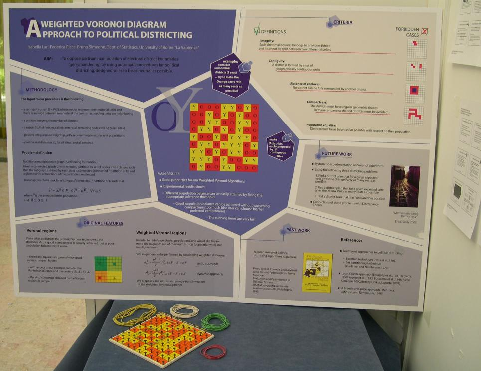 thesis poster presentation